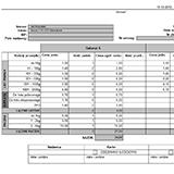 SendSystem ułatwi szybko sporządzić i wydrukować: Protokół przekazania InPost